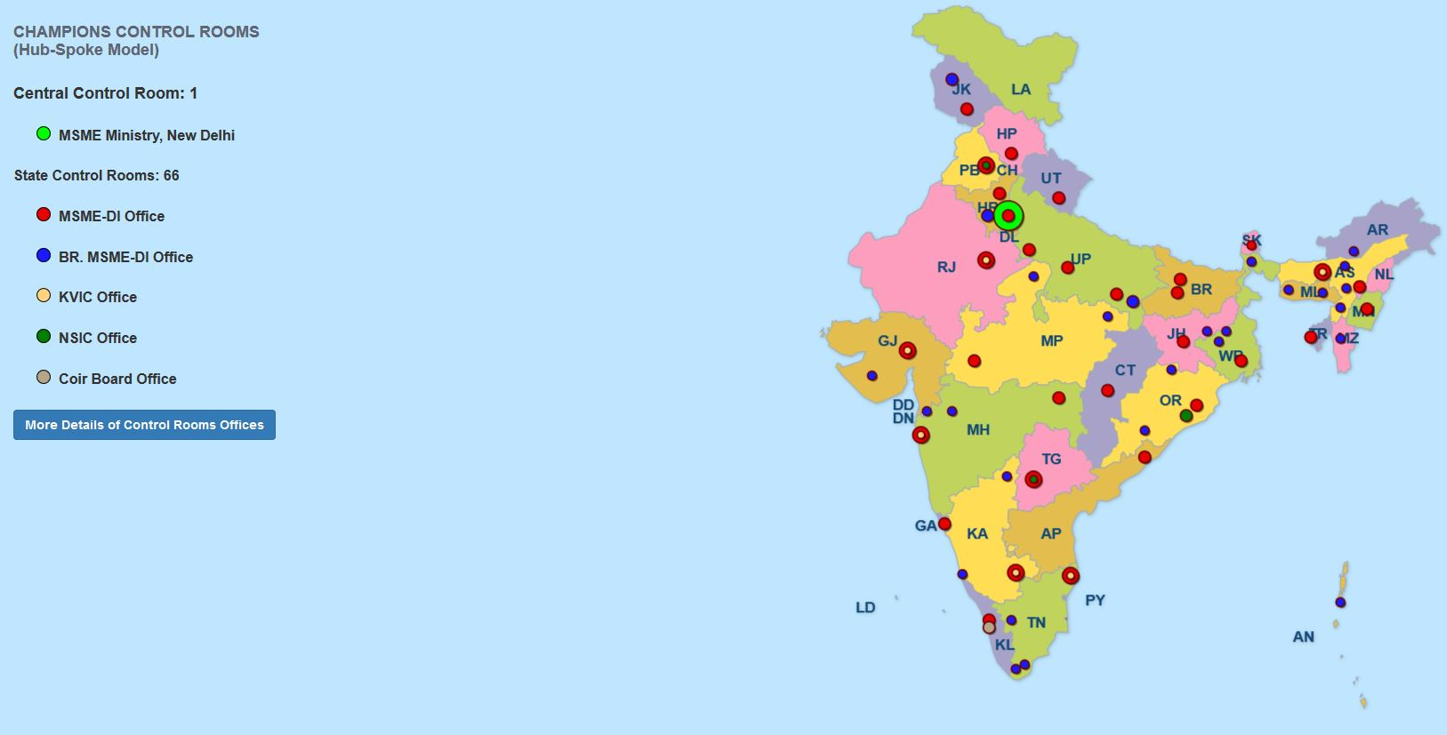 Maps of MSME CHAMPIONS